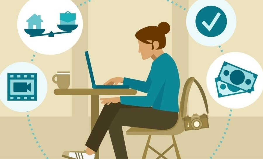 Freelancer nedir Freelance ne demek - Freelancer Nedir? Freelance İş Ne Demek?