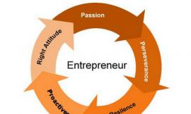 Neden girişimci olmak istiyorum?